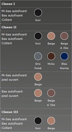 coloris veinax matériel médical grenoble