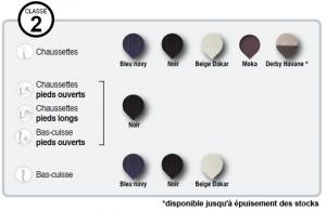 coloris venoflex city confort fil d'écosse matériel médical grenoble