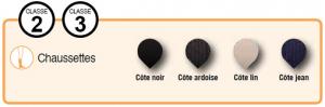 coloris venoflex fast coton homme matériel médical grenoble