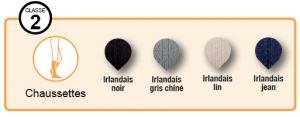 coloris venoflex fast coton matériel médical grenoble