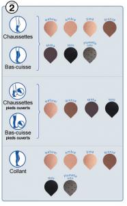 coloris venoflex incognito absolu matériel médical grenoble