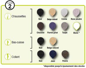 coloris venoflex simply coton fin matériel médical grenoble