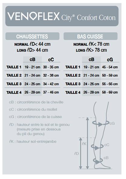 prise-mesure-venoflex city confort coton matériel médical grenoble