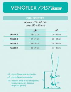 prise-mesure-venoflex fast laine matériel médical grenoble