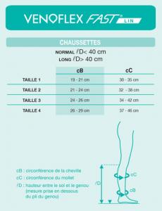 prise-mesure-venoflex fast lin matériel médical grenoble