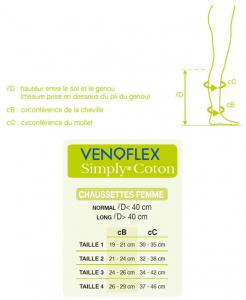 prise-mesure-venoflex simply coton matériel médical grenoble