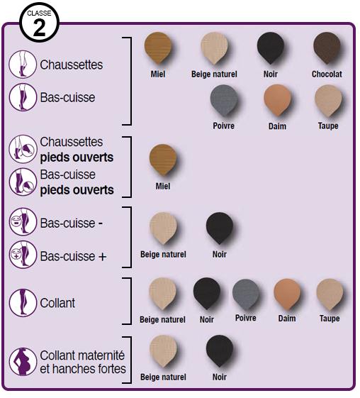 coloris venoflex kokoon matériel médical grenoble