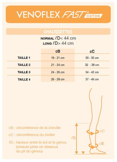 prise-mesure-venoflex fast coton homme matériel médical grenoble