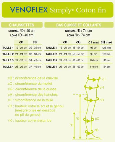 prise-mesure-venoflex simply coton fin matériel médical grenoble