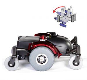 fauteuil roulant Quickie-Hula matériel médical grenoble 2